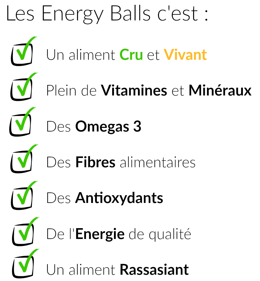 Energy balls collation