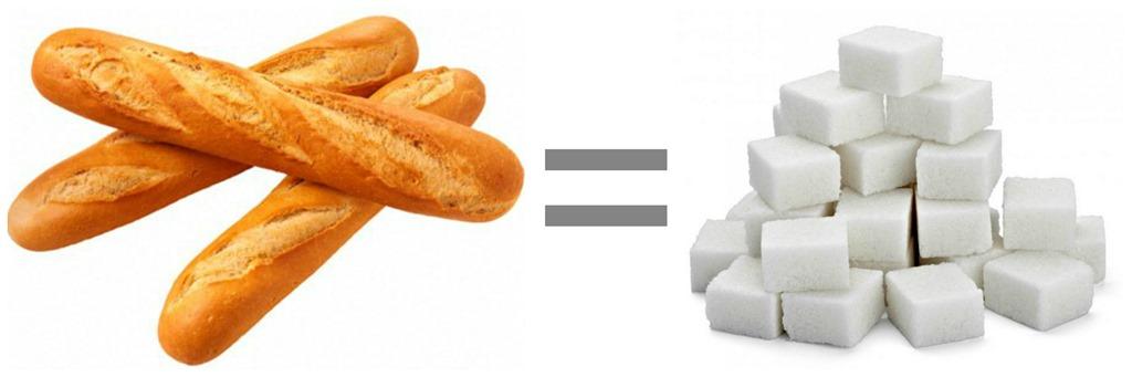 pain sucre insuline